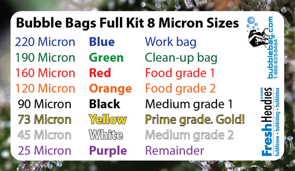 Bubblebag Com Instructions For Our Products